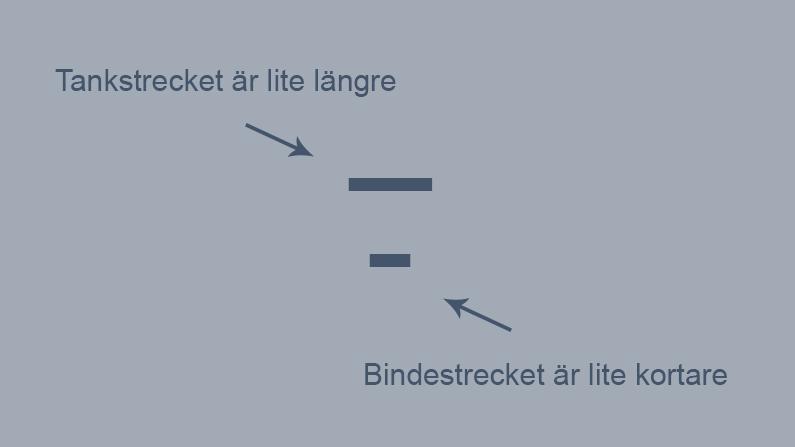 Bild på tankstreck respektive bindestreck med texten Tankstrecket är lite längre respektive Bindestrecket är lite kortare.