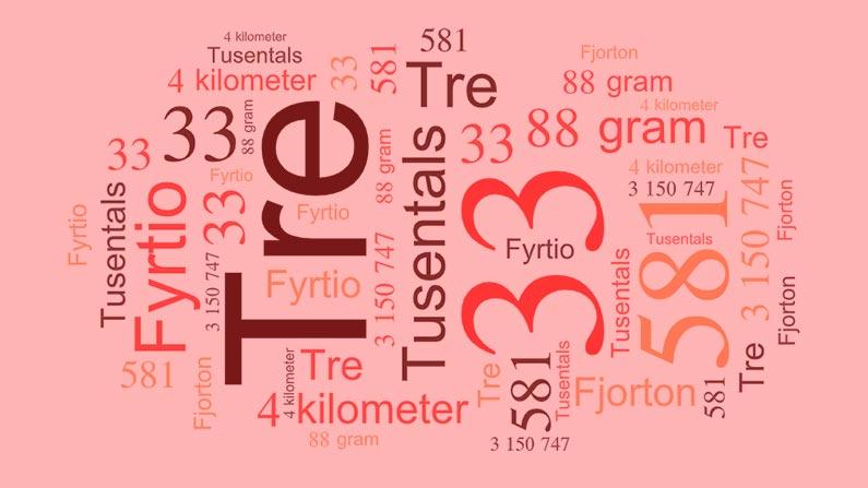 Tal skrivna med siffror eller bokstäver i ett ordmoln